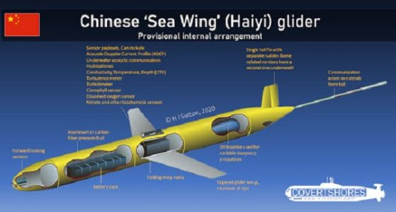 What is China's Sea Wing Underwater Drone?
